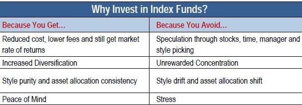 Why-Invest-in-Index-Funds