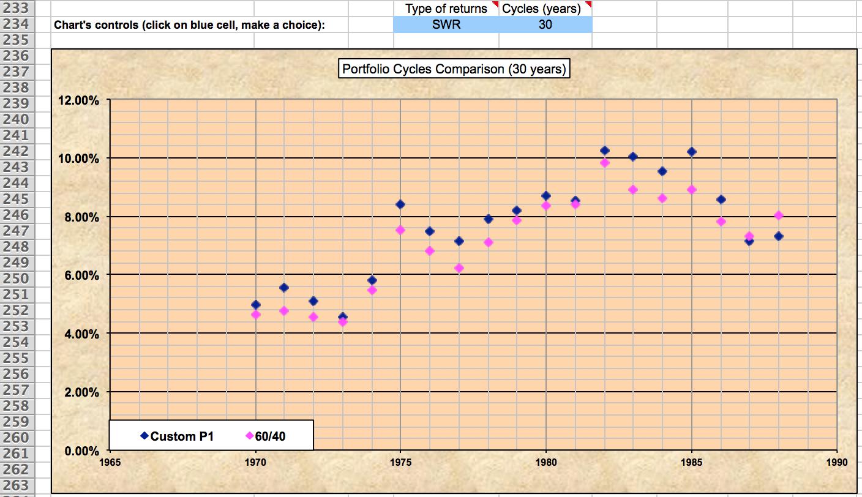 Simba Blog3 Cycle Chart SWR