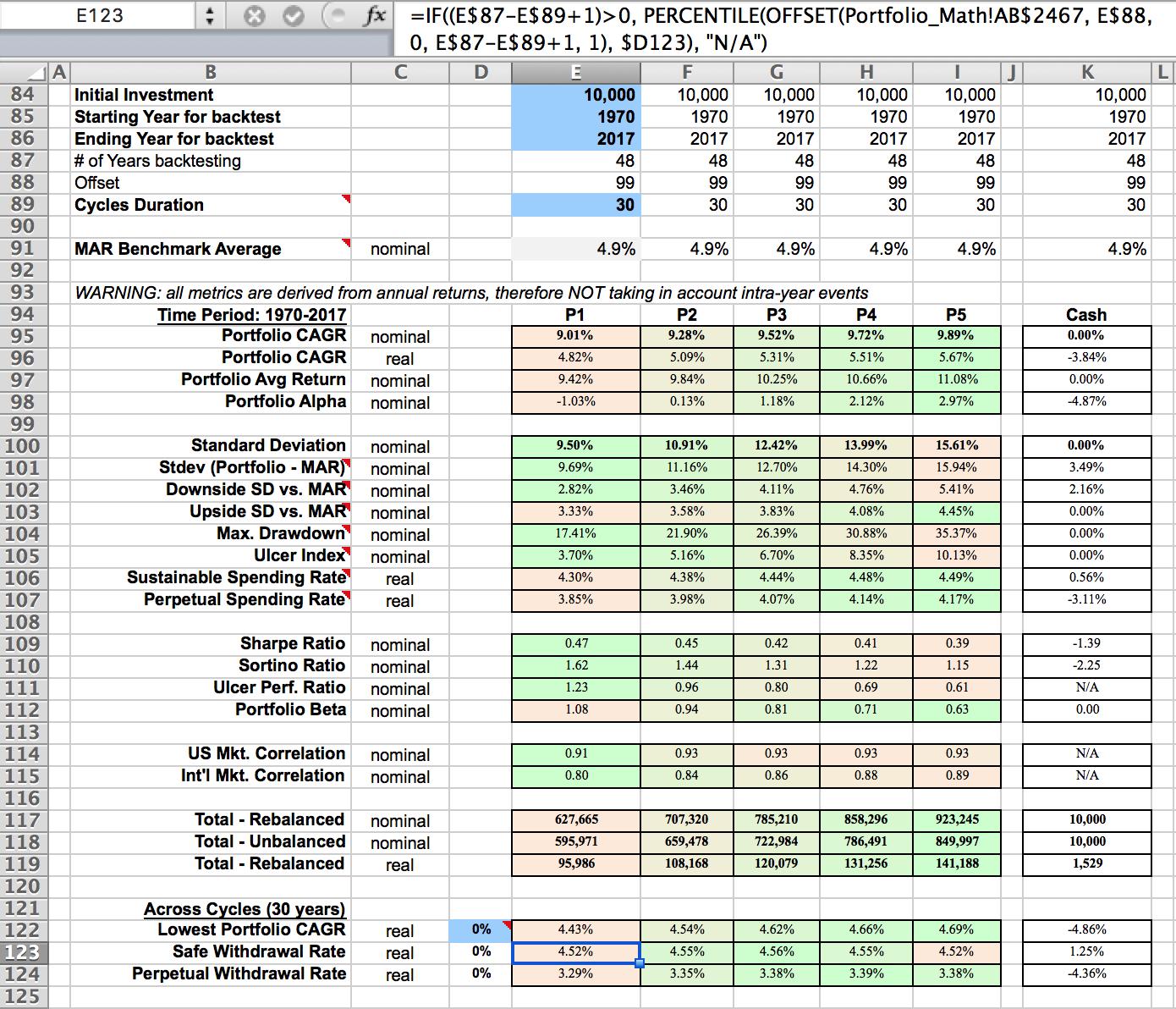 Simba Blog3 SWR Percentile