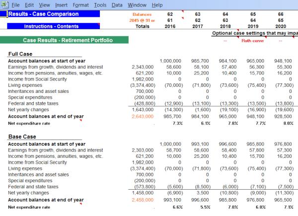 retiree portfolio model