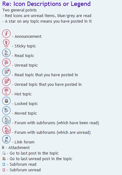 PhpBB icon descriptions.png