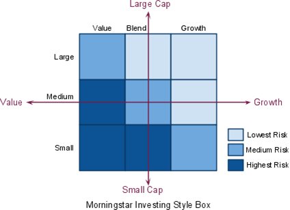 Three-Factor Model - Morningstar.png