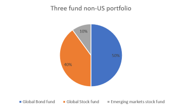3 fund non-US portfolio.png