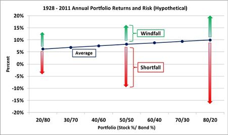 Range of Annual Returns3.jpg