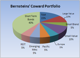 The Bernstein Coward Portfolio